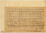 1839 Property Tax Assessment