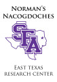 Horse Track Wagering in Nacogdoches